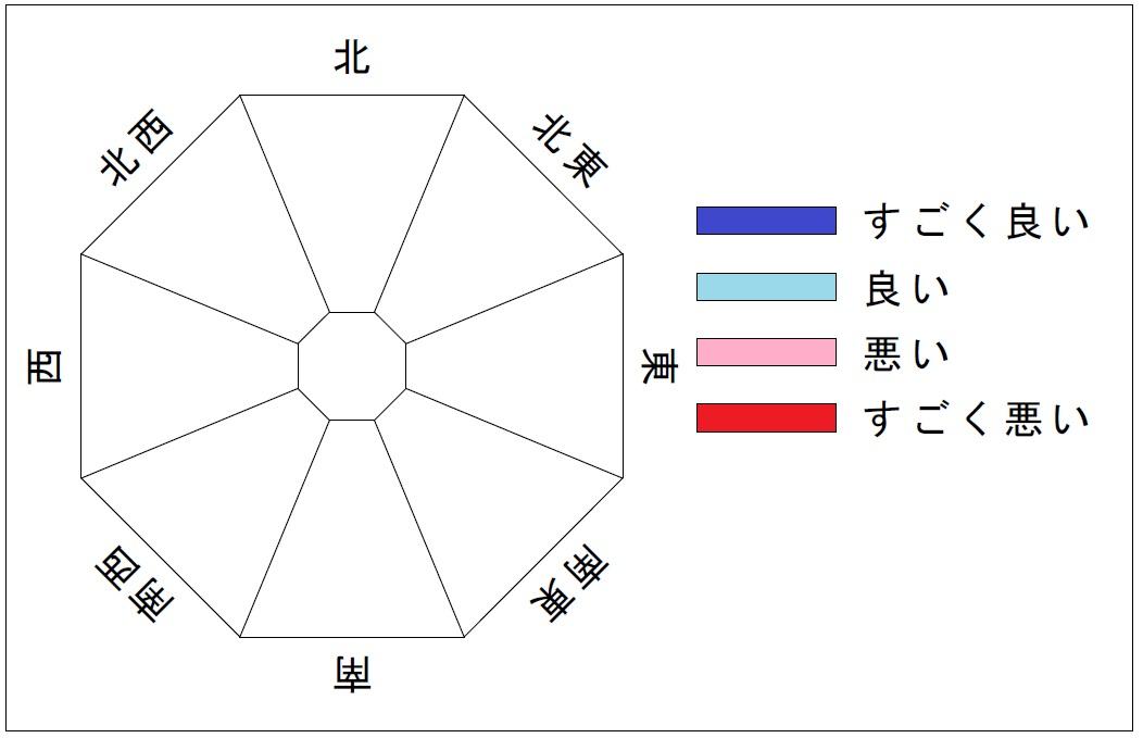 tokonoma