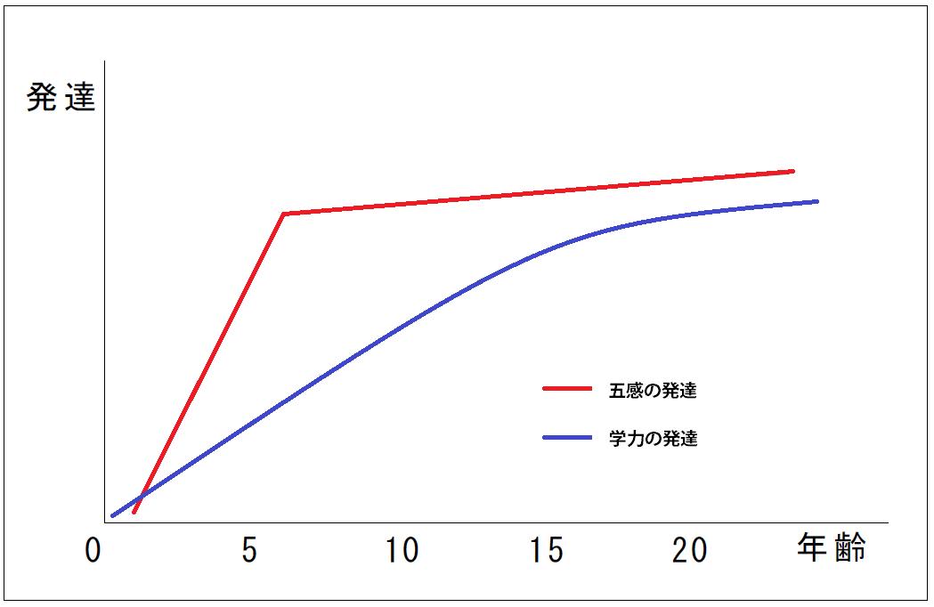 %e7%99%ba%e9%81%94