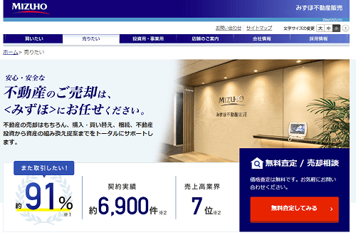 みずほ不動産販売のホームページトップ画像