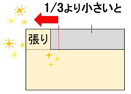 一辺の1/3より小さく張りとなる図