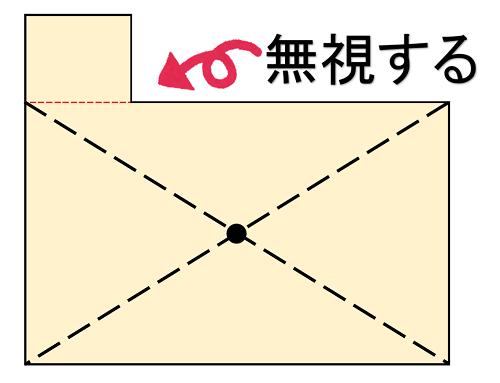 張りを無視して対角線を引いた中心点の図