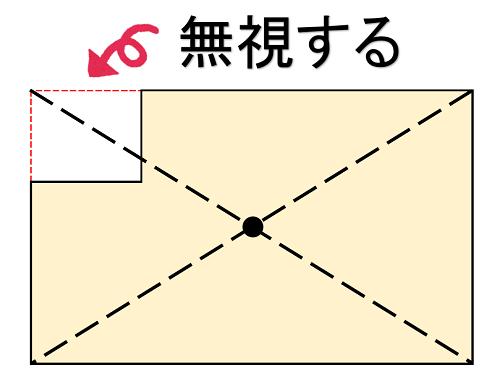 欠けを無視して対角線を引いた中心点の図