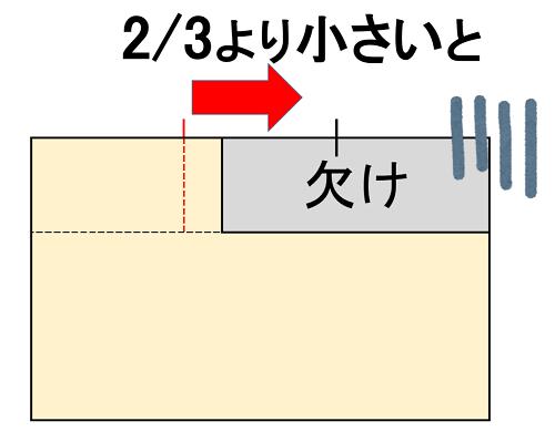 一辺の2/3より小さく欠けとなる図