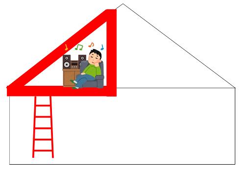 充実した屋根裏部屋をつくるイメージ