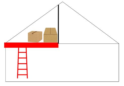 簡易的な屋根裏部屋をつくるイメージ