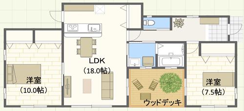 25坪/コの字型/東玄関位置 2LDKの間取り図