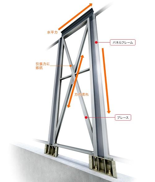 軽量鉄骨造のブレース構造